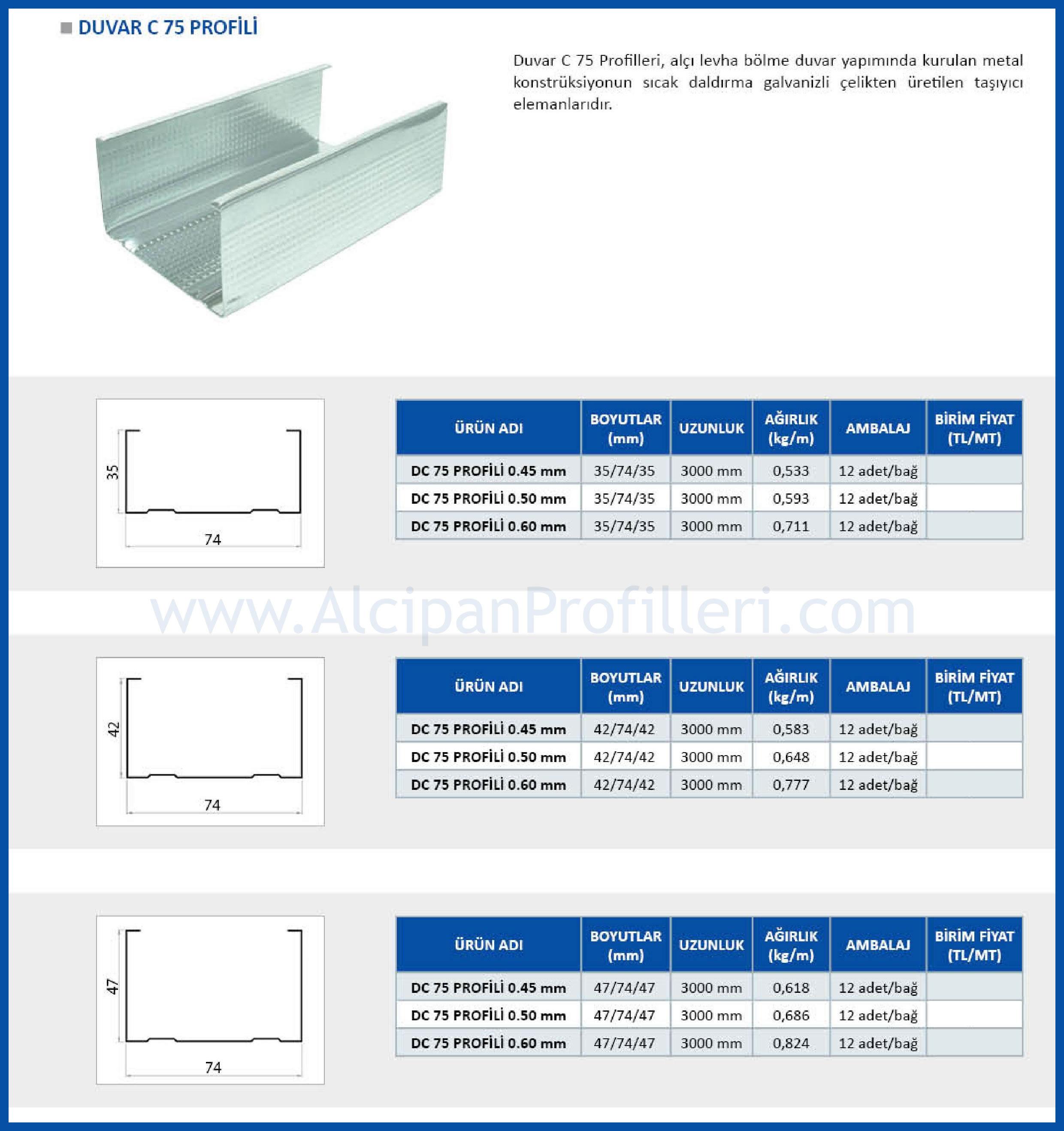 Alçıpan Duvar U Fiyatları, Alçıpan Duvar C Fiyatları, Bölme Duvar Profili