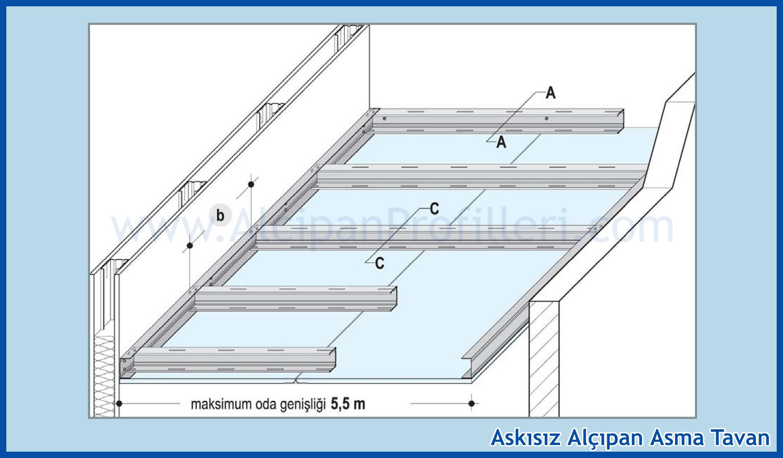 Alçıpan Bölme Duvar, Alçıpan Asma Tavan, Alçıpan Profilleri Fiyatları