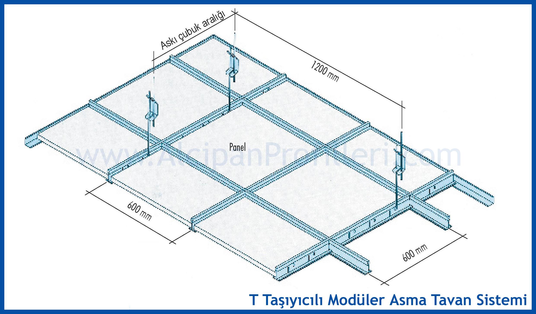 60×60 cm Taşyünü Asma Tavan Malzeme İşçilik Fiyatları